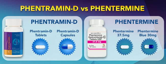 pentramin d vs phentramin