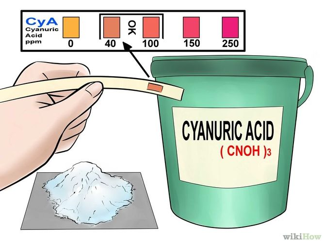 Best Advantages of using a PH Meter for Swimming Pool with Tester also Cyanuric Acid