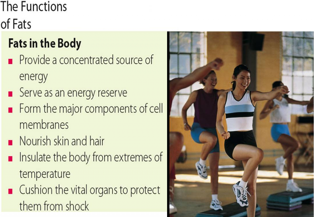 Attractive Ways For How Many Calories In A Pound By Doing Sport in Simple Treatment