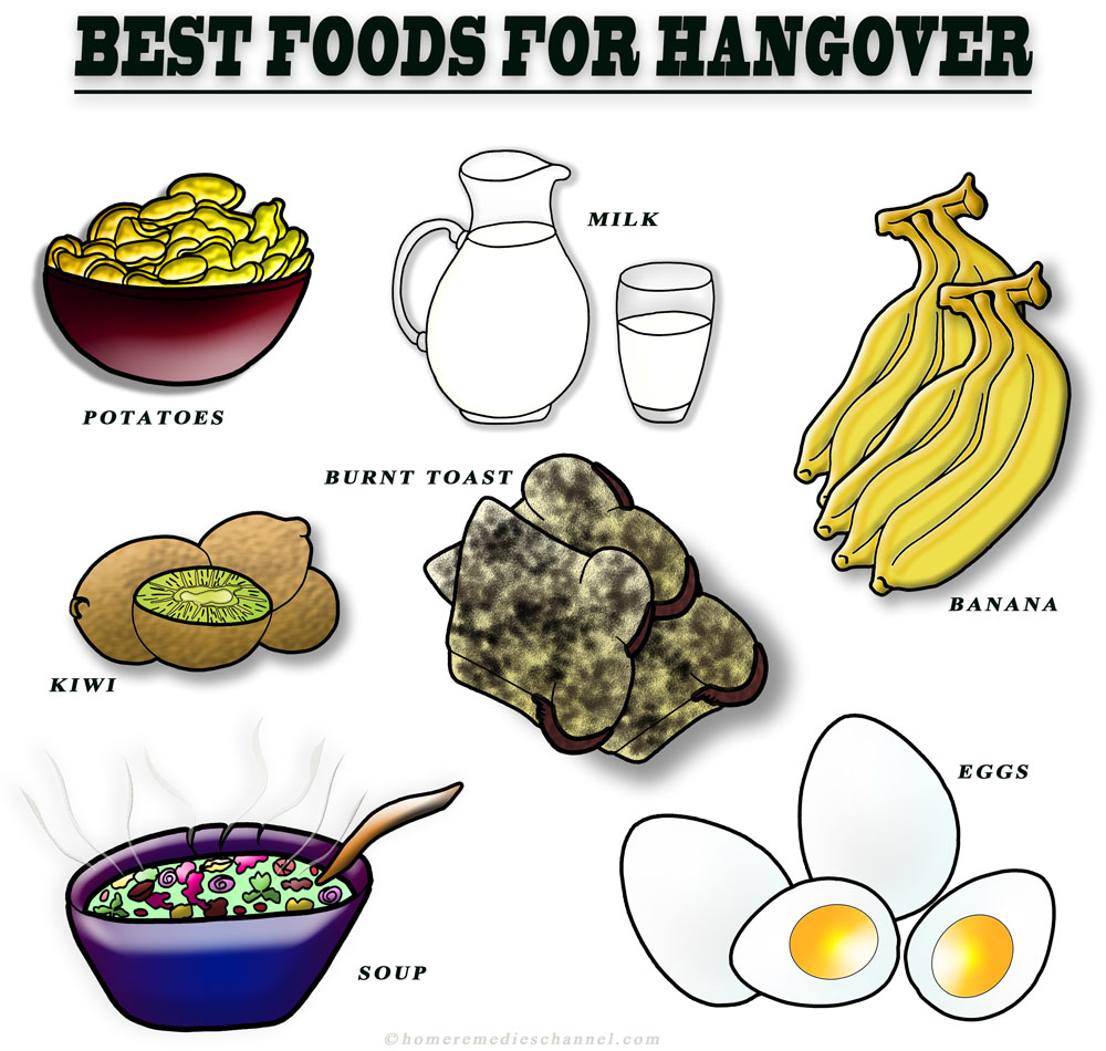 Best Drinks To Help Hangover