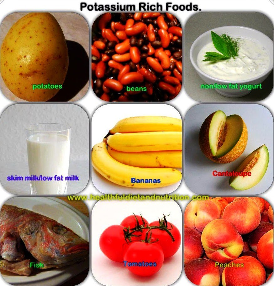 Delicious foods high in potassium to consume all to health for Potassium in fish