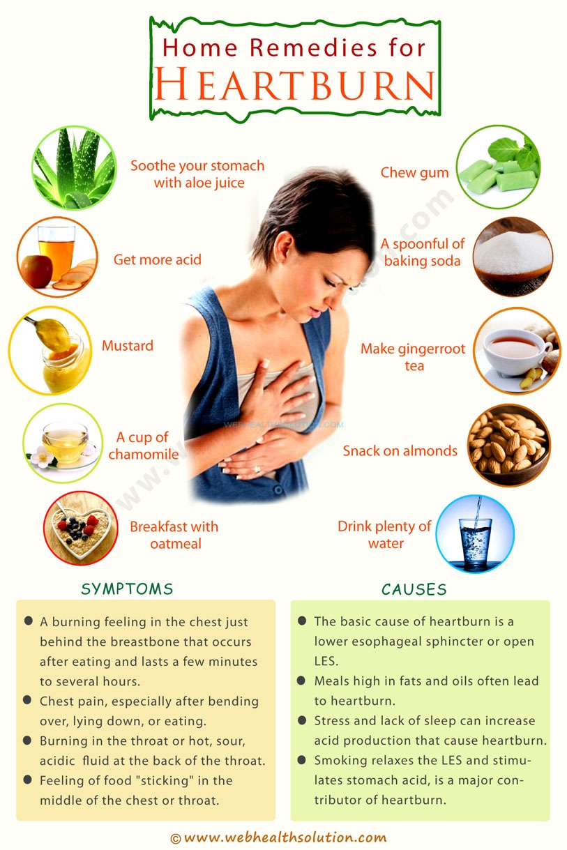 a heartburn remedy Learn about heartburn, a burning sensation in the throat from acid reflux symptoms of heartburn include chest pain, burning in the throat, and difficulty swallowing.