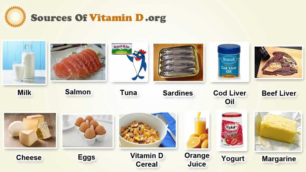 Wonderful Kinds of Vitamin D Foods To Make You Still Focus and Health