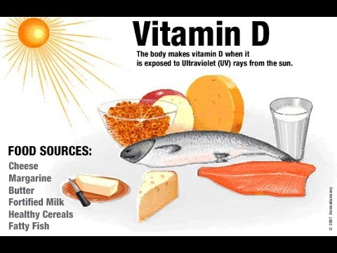 Daily FOod as Vitamin D Sources Turned by Morning Sunlight