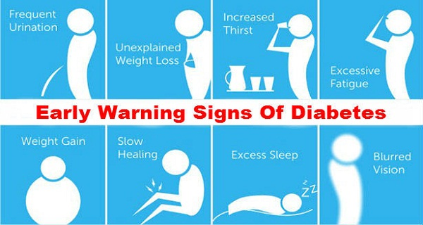 early diabetes warning signs you should not ignore described in icons