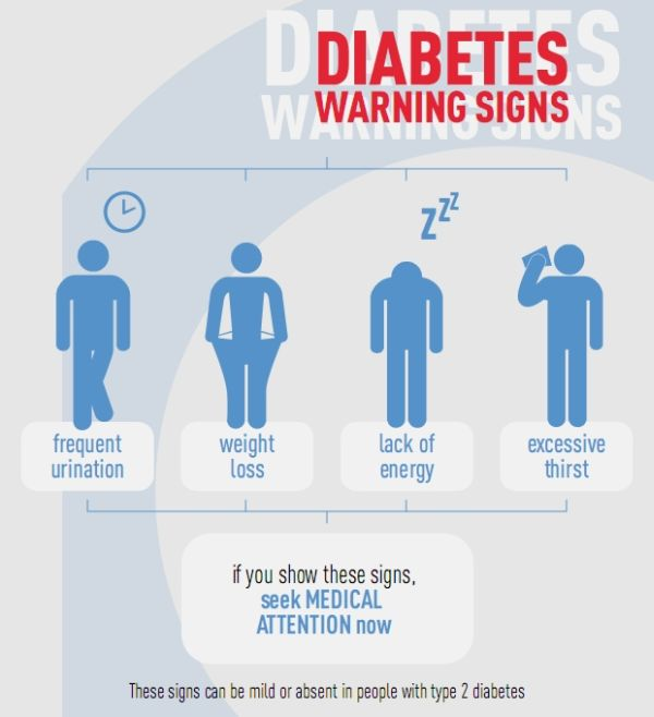 infographic showing diabetes warning signs including seeking medical attention suggestion