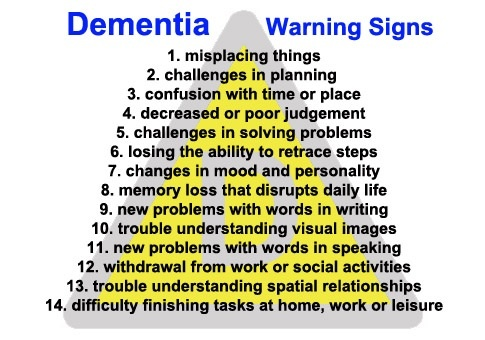 What Are The Signs Of Dementia In Common And How