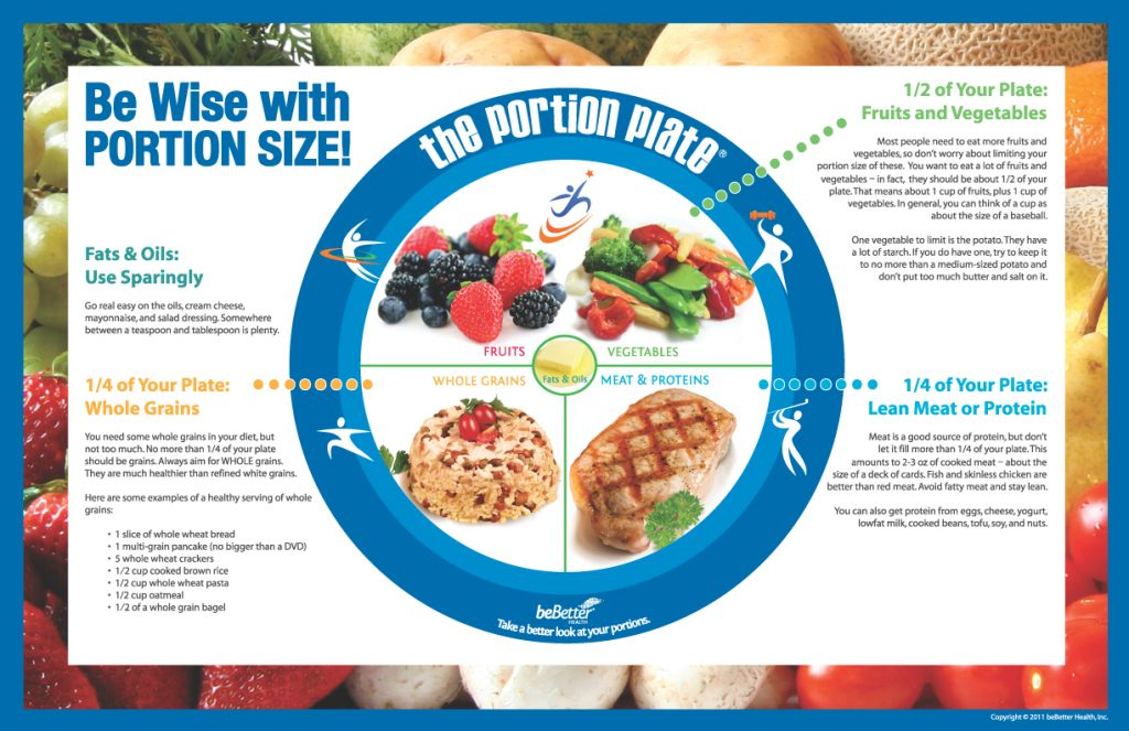 Portion Control For Weight Loss – How It Works And Ways To Do It