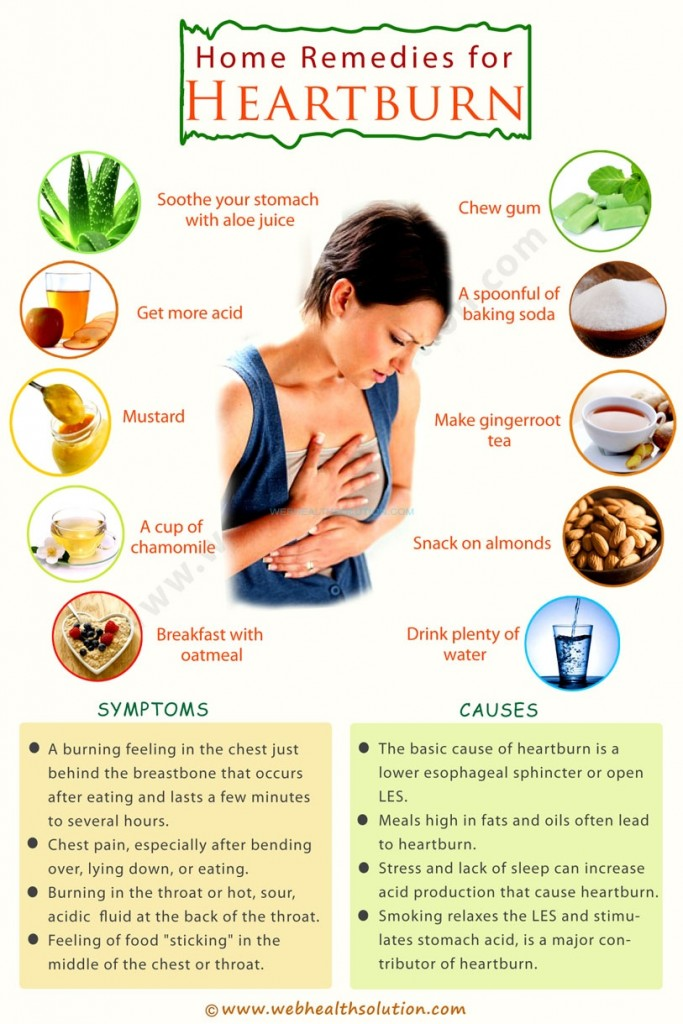 Natural Remedy For Gerd Symptoms
